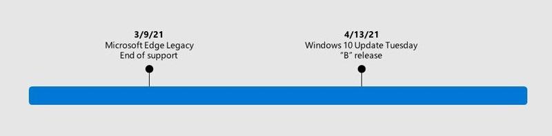 Microsoft Edge discontinuation tech news srilanka